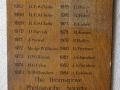 Harrison Colour Trophy Honours